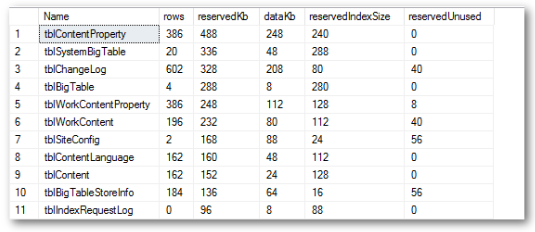 sql_table_size